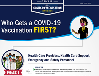 Who Gets a COVID-19 Vaccination First?